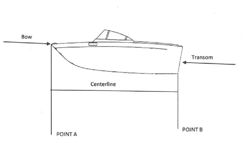 Boat Measurement Guidelines